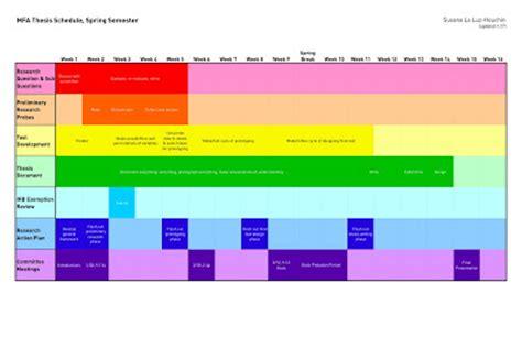 Masters Dissertation Services Gantt Chart